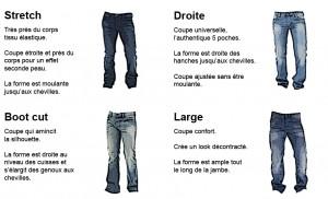 Comment choisir un bon jeans pour homme